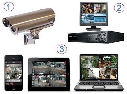 Cámaras de vigilancia, instalación de cámaras de seguridad.